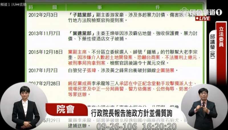 立委邱议莹提出统促党成员犯罪行为。(取自国会直播画面)